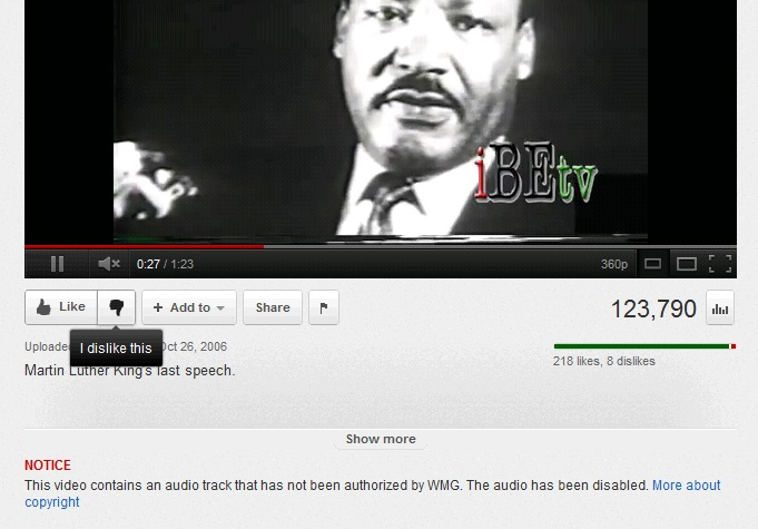 Copyright King Why The I Have A Dream Speech Still Isn T Free